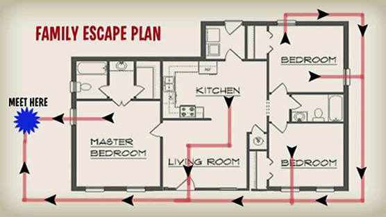 Map of a house escape plan in case of a fire