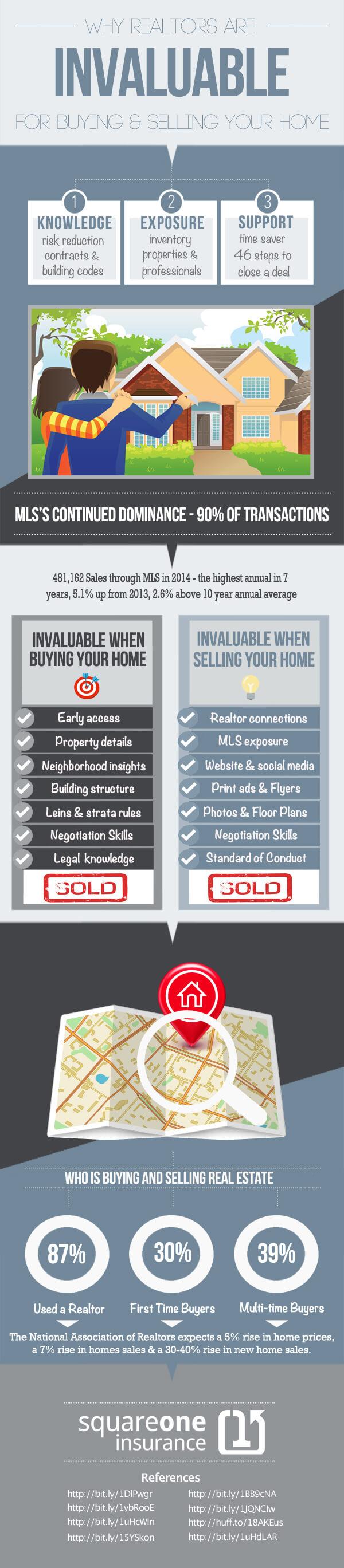 Why Realtors are Invaluable